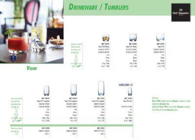 Glasserie VIGNE PDF Uebersicht