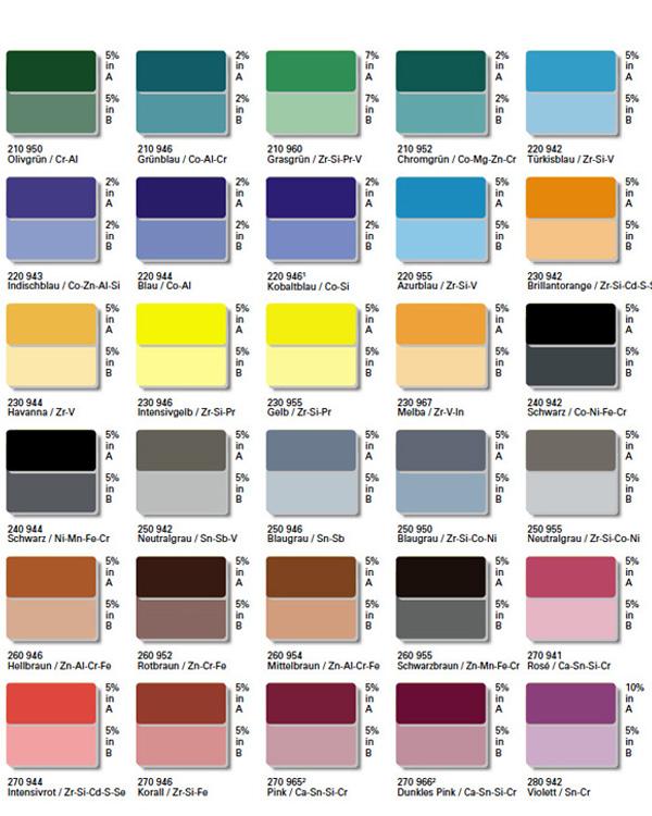Glasurfarbenbeispiele als Farbfächer
