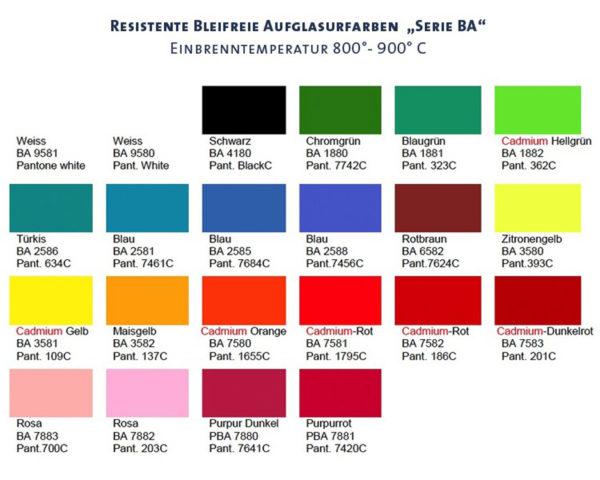 Aufglasurfarben bleifrei RG