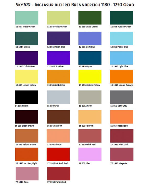 Inglasur Bleifrei SKY100 kermaische Pigmente für den Siebdruck