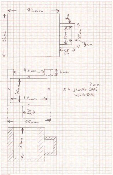 Scribble als Vorlage für den Formenbau