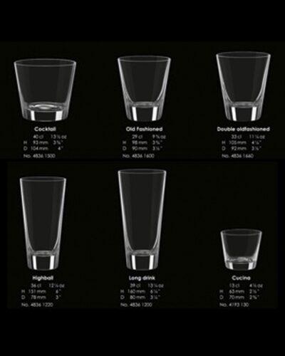 Glasserie SOLAR_Detail